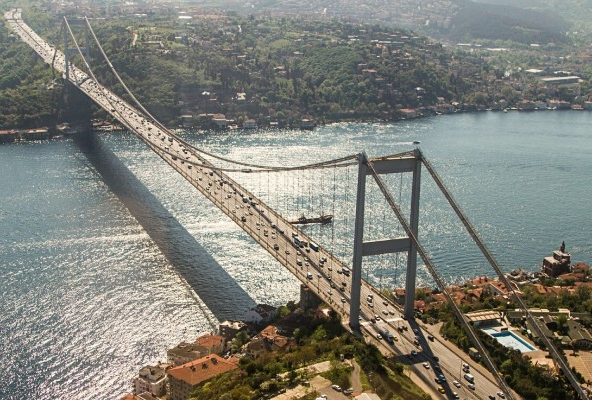 The Coolest Neighbourhoods in Istanbul
